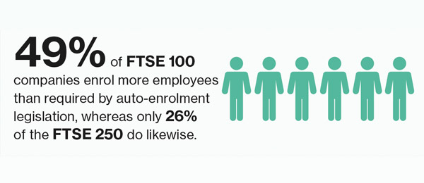 FTSE 350 DC pension scheme survey 2018