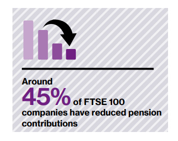 FTSE 350 DC Pension Survey 2019 Rising to the challenge